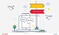 Two-Way SMS: Effective Customer Interaction for Business Growth