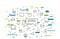 MEA's Next-Gen Conversational Experiences: ChatApps, RCS, and Bots