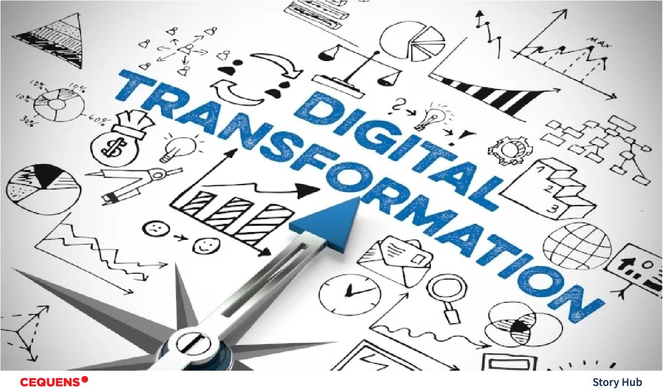 Digital transformation-Rectangle-100
