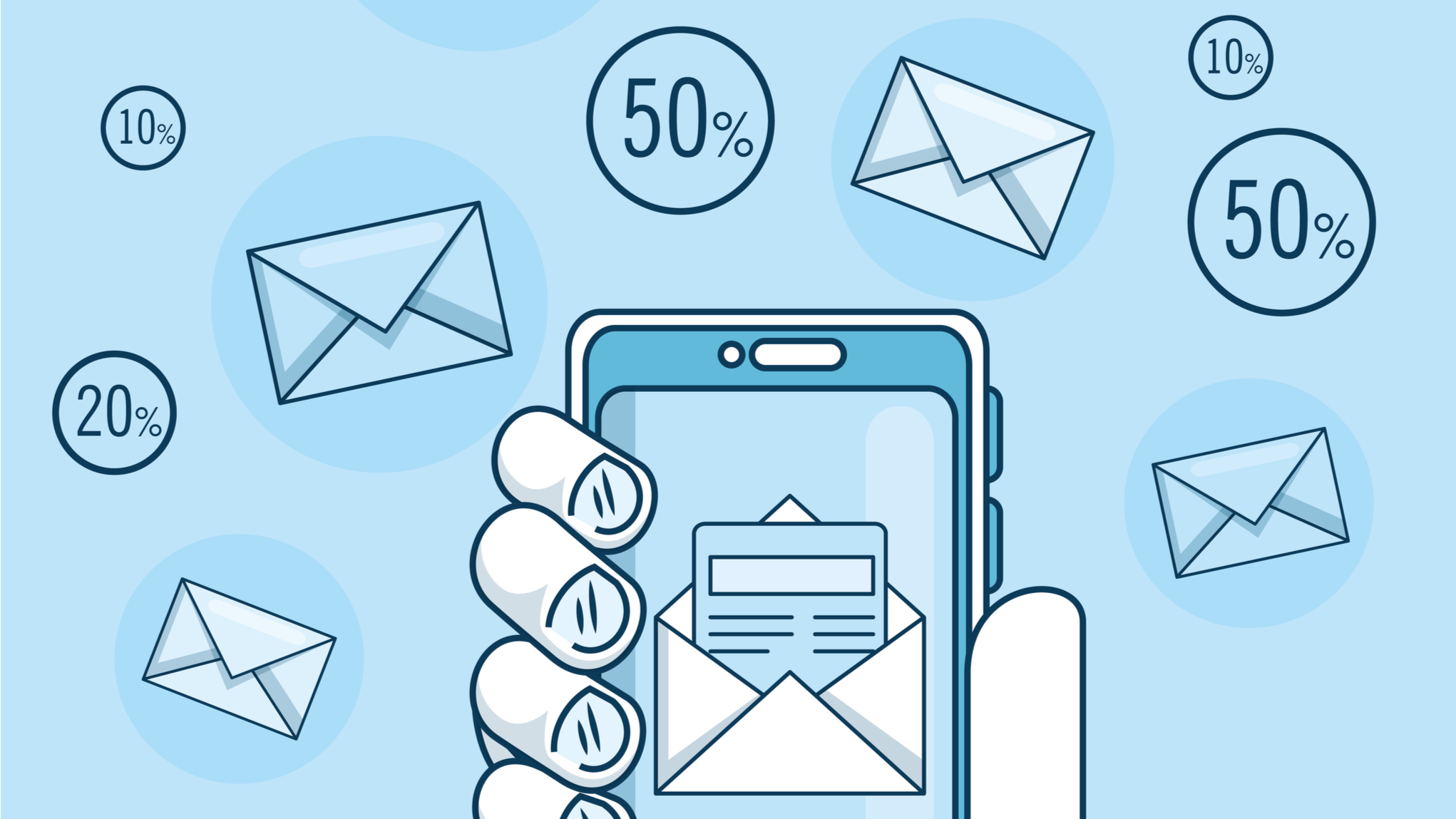 5 Types of Messages to send to Customers during COVID-19